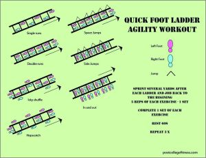 fast foot ladder, agility workout, ladder workout, speed workout, agility ladder, agility workout