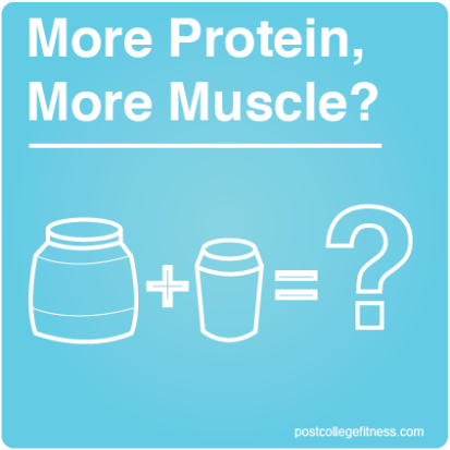 Protein Supplement, Protein Powers, Musclebuilding, big muscles